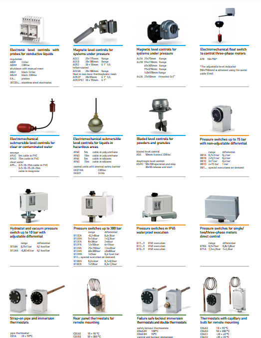 FANTINI COSMI凡蒂尼科斯米自动化控制产品(18)Automation