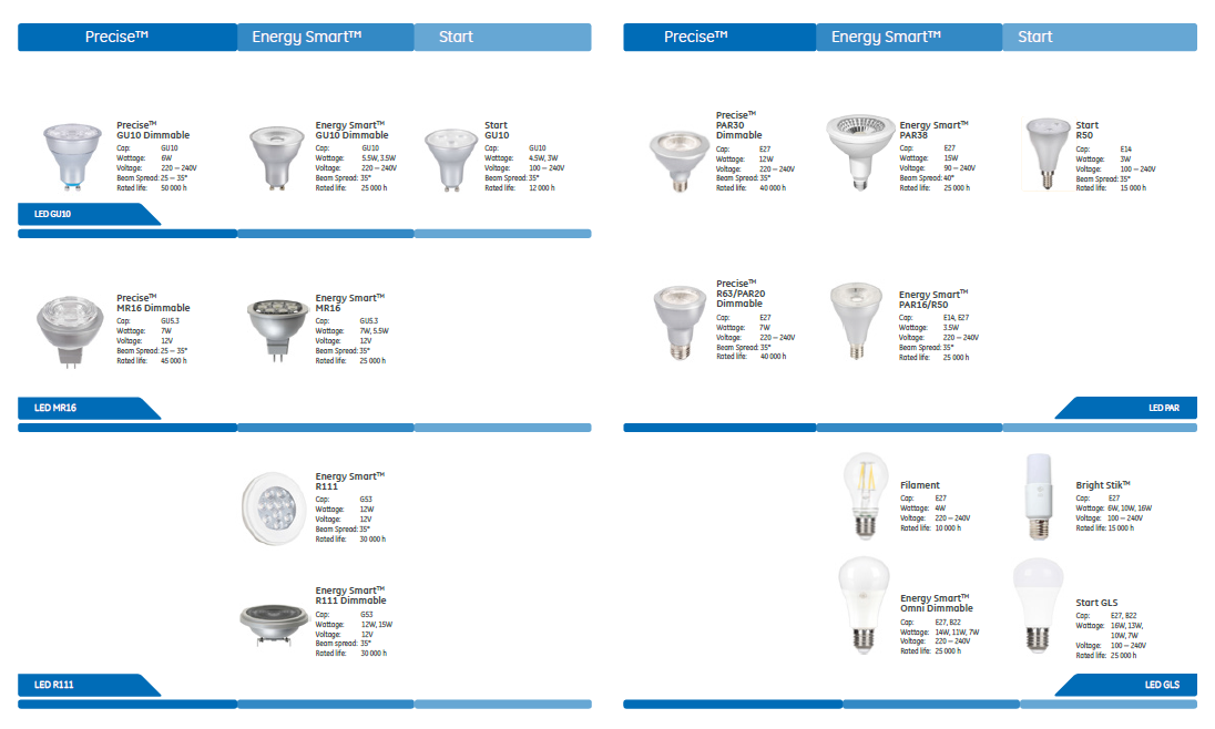 GE通用电气照明 Lighting(18)