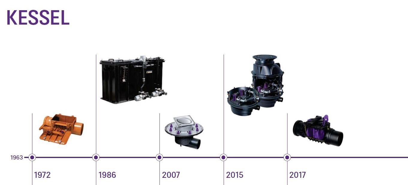 kessel-科赛尔排水设备Drainage equipment